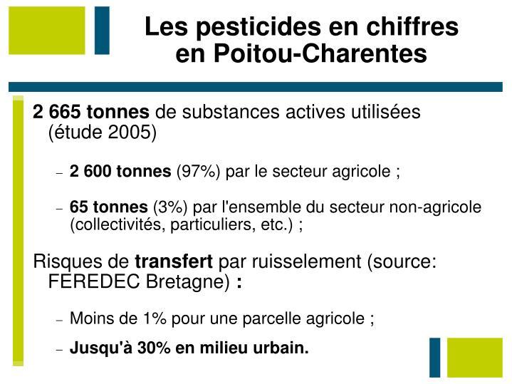 Les pesticides en chiffres en poitou charentes