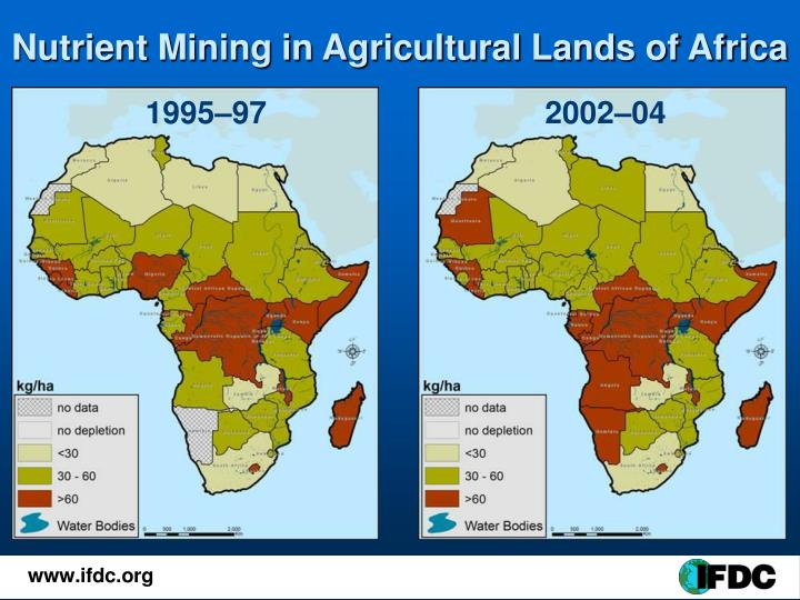 Nutrient Mining in Agricultural Lands of Africa