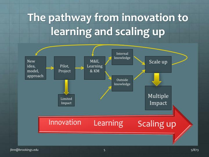 The pathway from innovation to  learning and scaling up