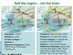 sell the region not the town