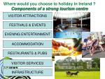where would you choose to holiday in ireland components of a strong tourism centre