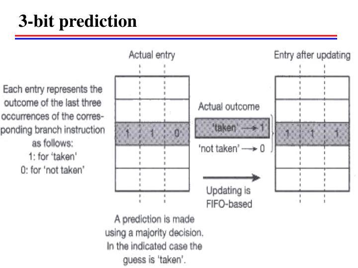 3-bit prediction