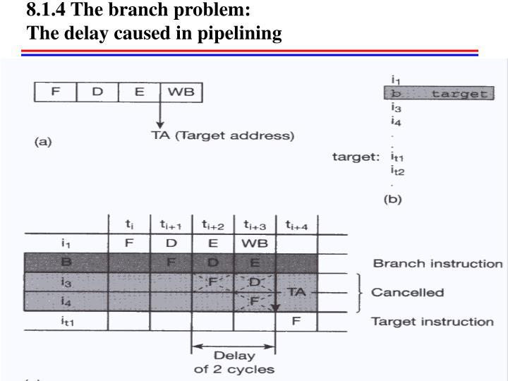 8.1.4 The branch problem: