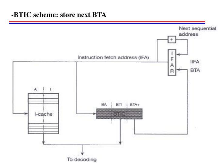 -BTIC scheme: store next BTA