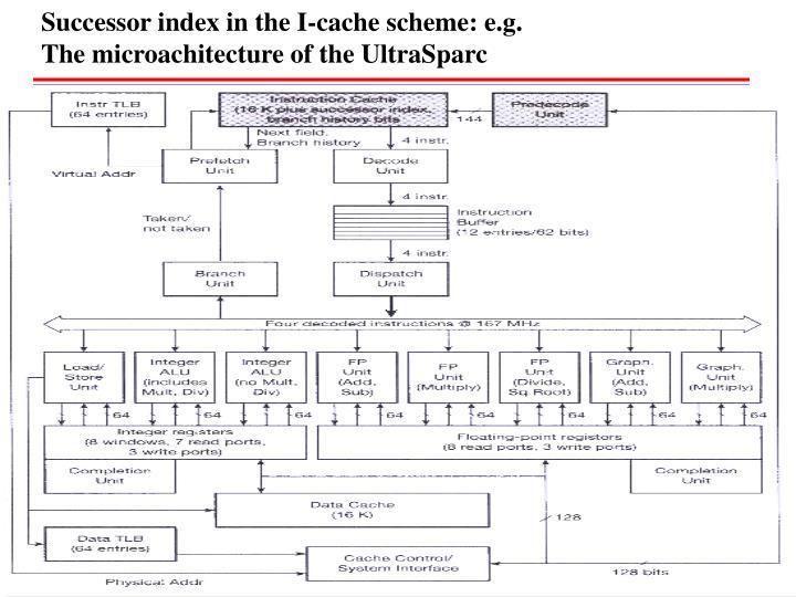 Successor index in the I-cache scheme: e.g.