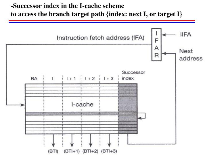 -Successor index in the I-cache scheme