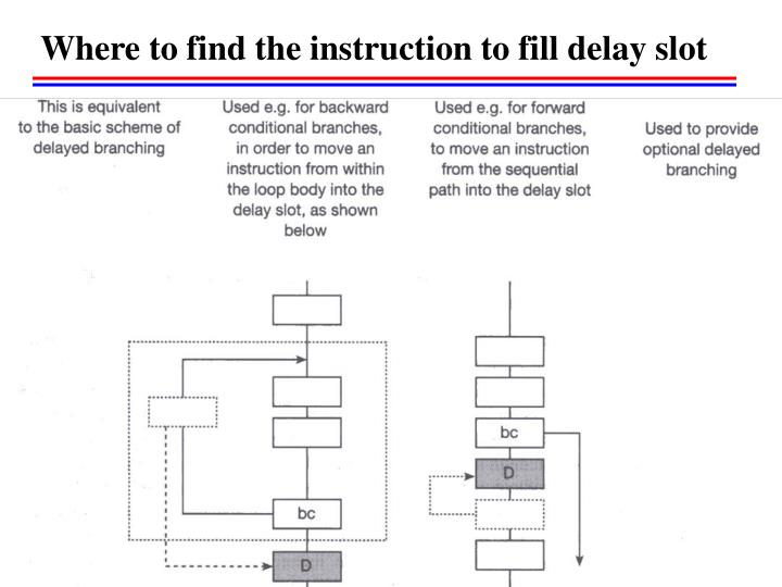 Where to find the instruction to fill delay slot