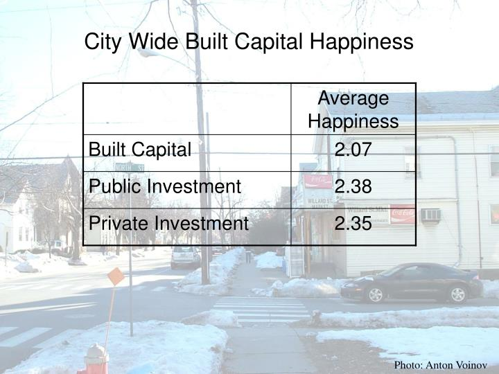 City Wide Built Capital Happiness