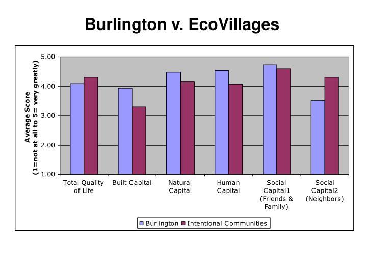 Burlington v. EcoVillages