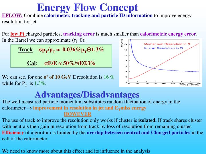 Energy flow concept