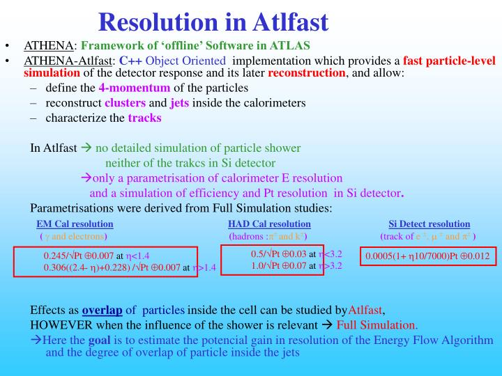 Resolution in Atlfast