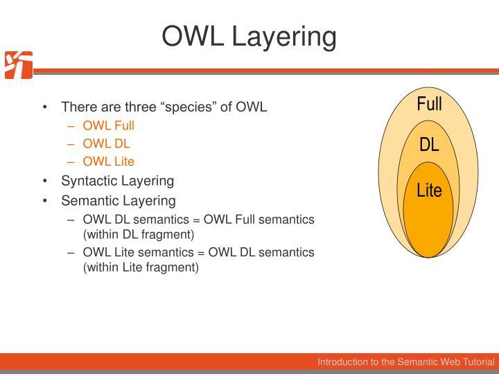 OWL Layering