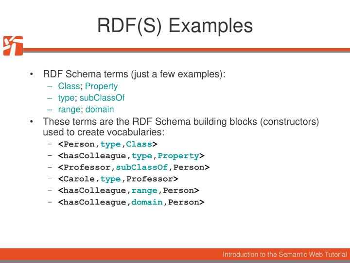RDF(S) Examples
