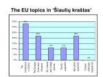 the eu topics in iauli kra tas