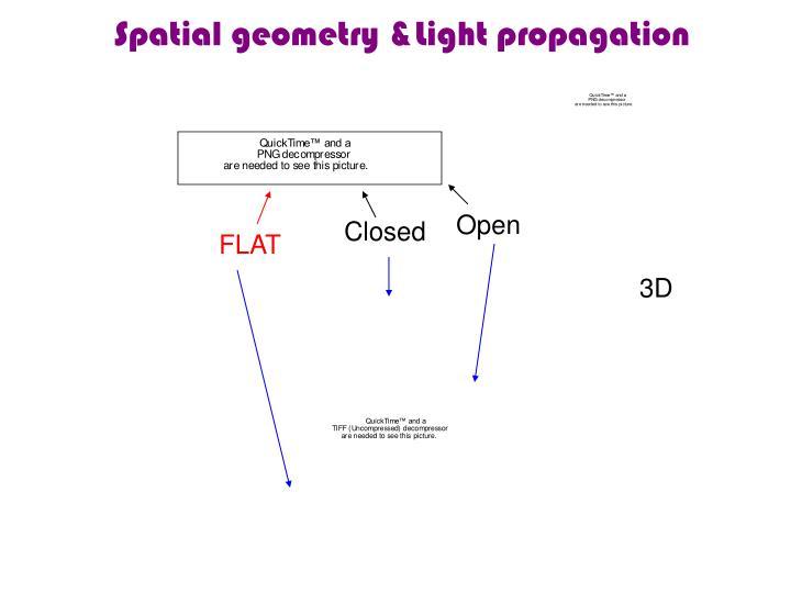 Spatial geometry &Light propagation