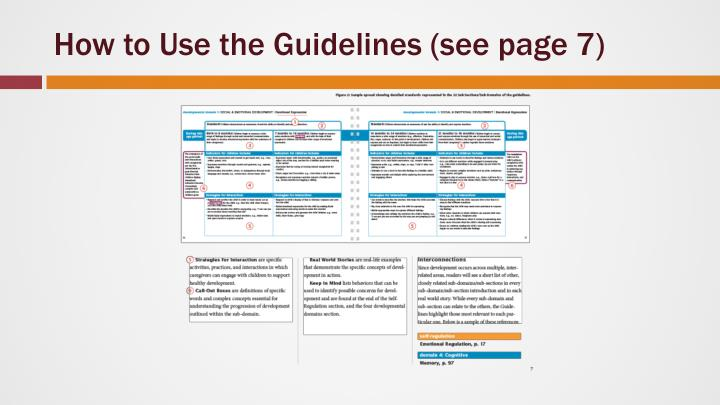 How to Use the Guidelines (see page 7)