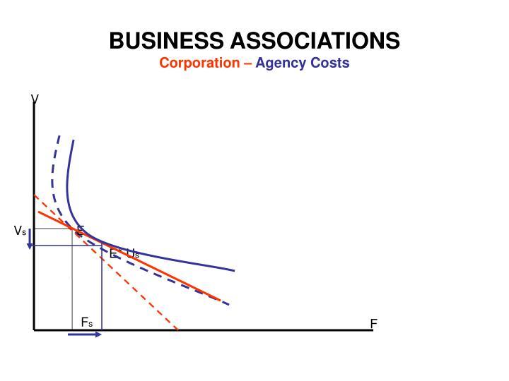BUSINESS ASSOCIATIONS