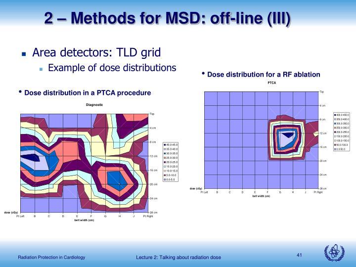 2 – Methods for MSD: off-line (III)