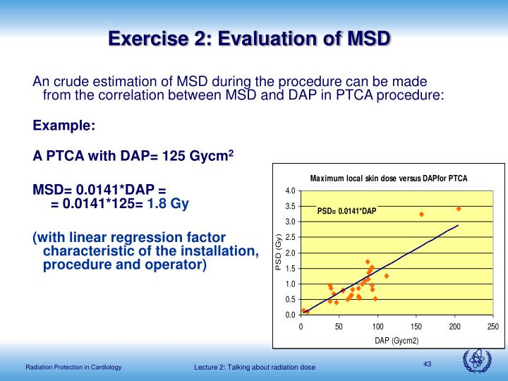 Exercise 2: Evaluation of MSD