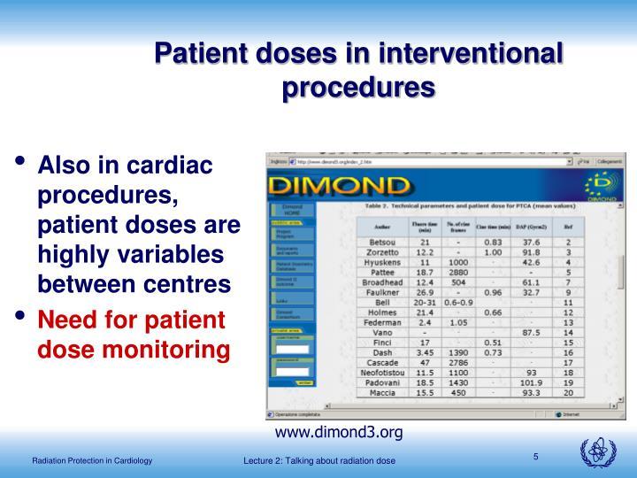Patient doses in interventional procedures
