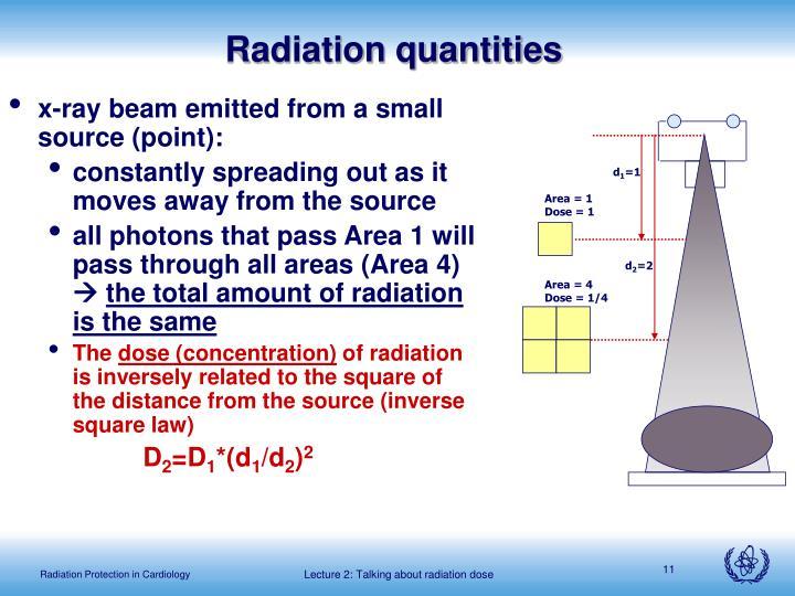 Radiation quantities