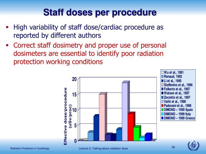 Staff doses per procedure