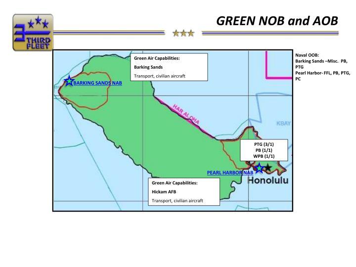 GREEN NOB and AOB