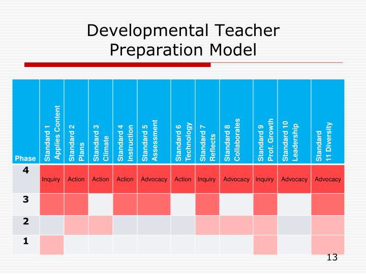 Developmental Teacher