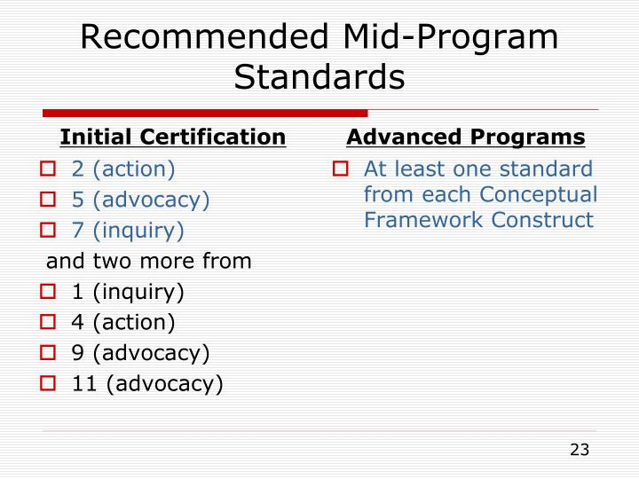 Recommended Mid-Program Standards