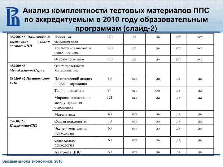 Анализ комплектности тестовых материалов ППС по аккредитуемым в 2010 году образовательным программам (слайд-2)
