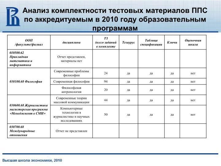 Анализ комплектности тестовых материалов ППС по аккредитуемым в 2010 году образовательным программам