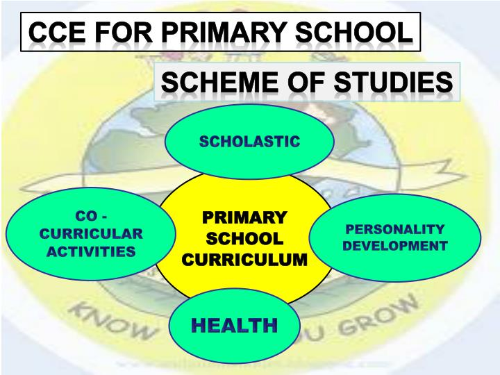 CCE for PRIMARY SCHOOL