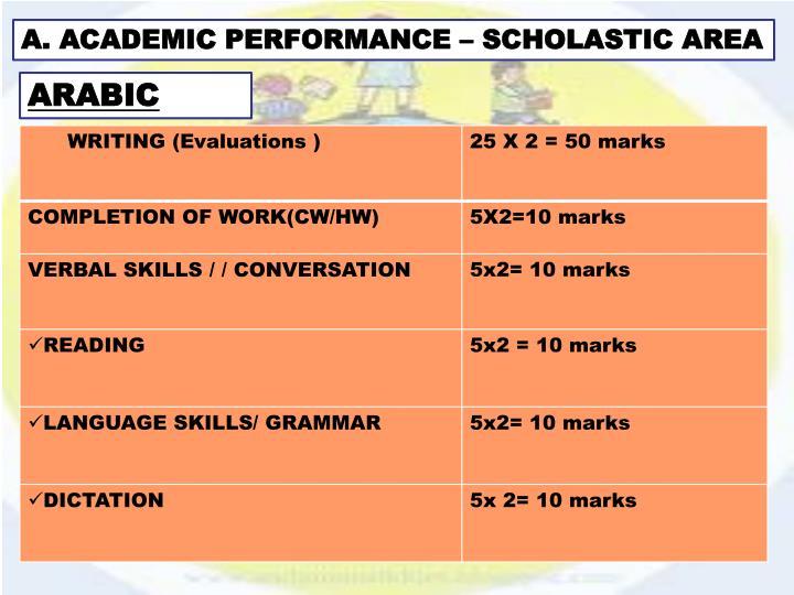 A. ACADEMIC PERFORMANCE – SCHOLASTIC AREA