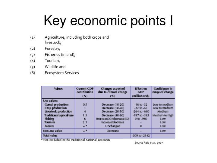 Key economic points I