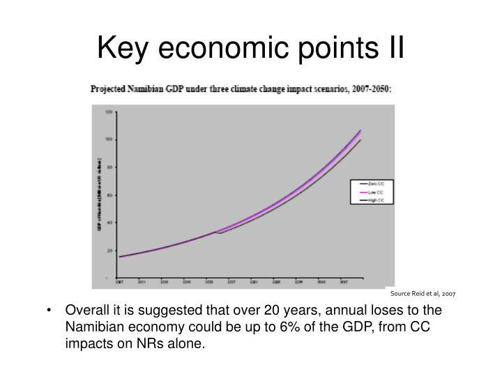 Key economic points II
