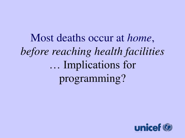 Most deaths occur at