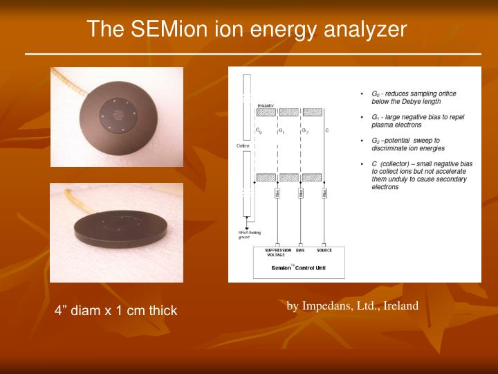 The SEMion ion energy analyzer