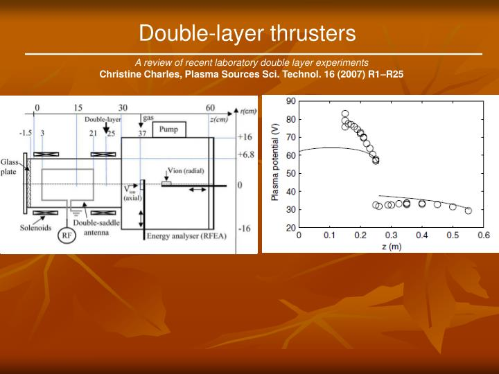 Double-layer thrusters