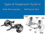 types of suspension systems