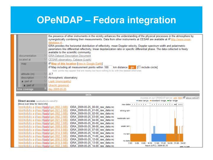 OPeNDAP – Fedora integration