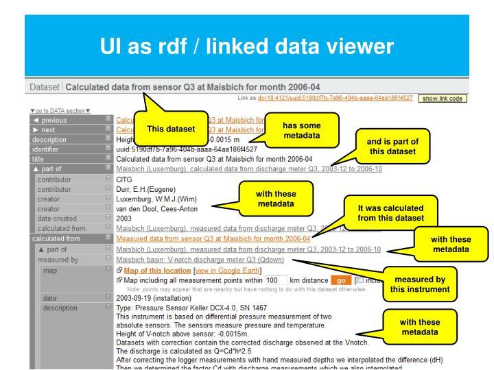 UI as rdf / linked data viewer