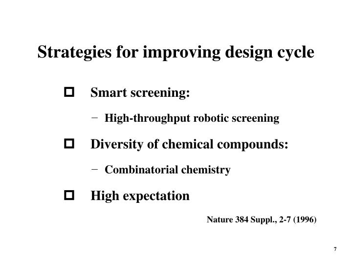 Strategies for improving design cycle