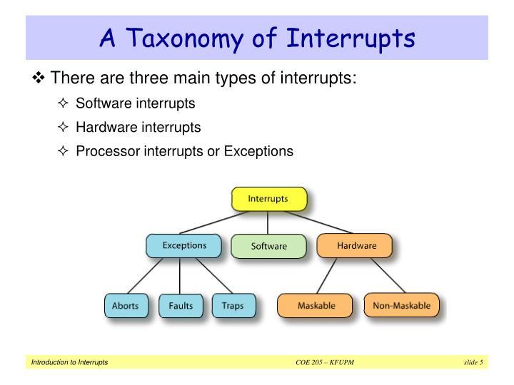 A Taxonomy of Interrupts