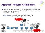 appendix network architecture1