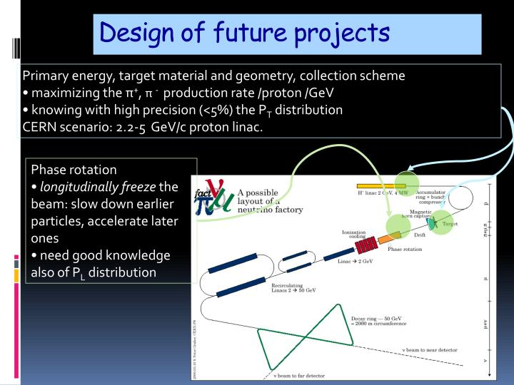 Primary energy, target material and geometry, collection scheme