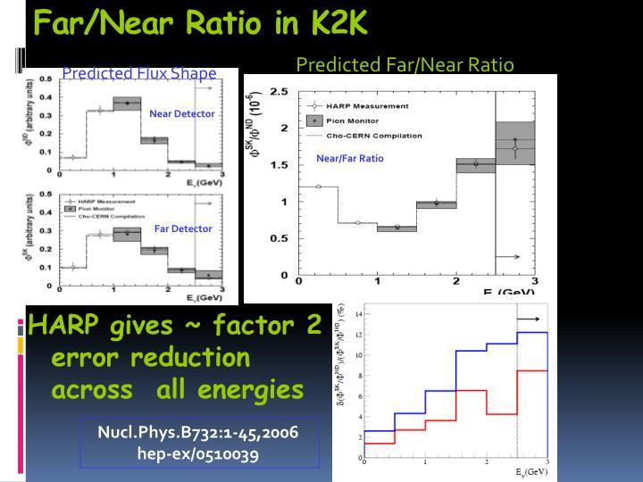 Far/Near Ratio in K2K