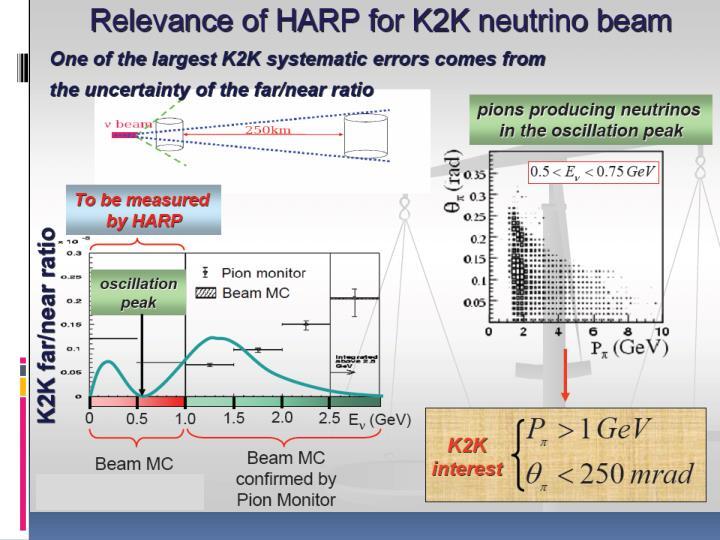 Running neutrino experiments