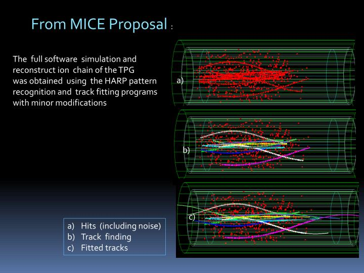 From MICE Proposal