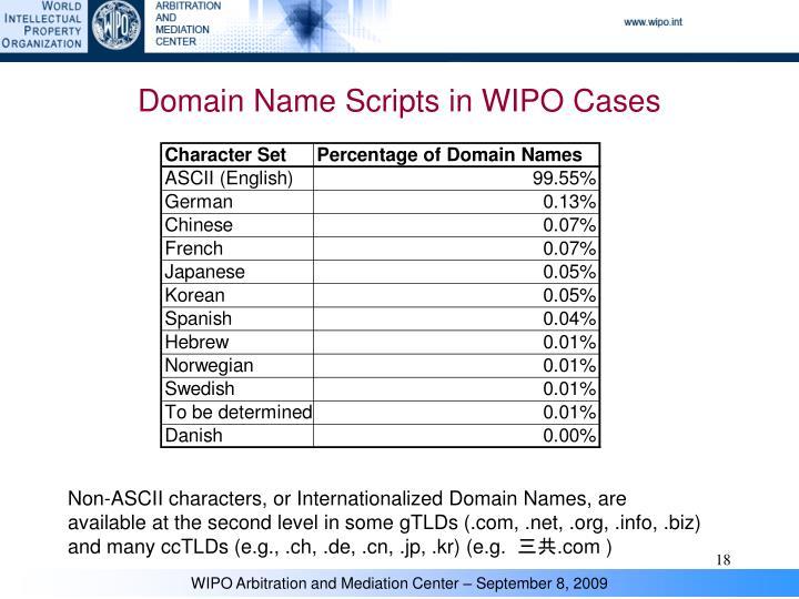 Domain Name Scripts in WIPO Cases