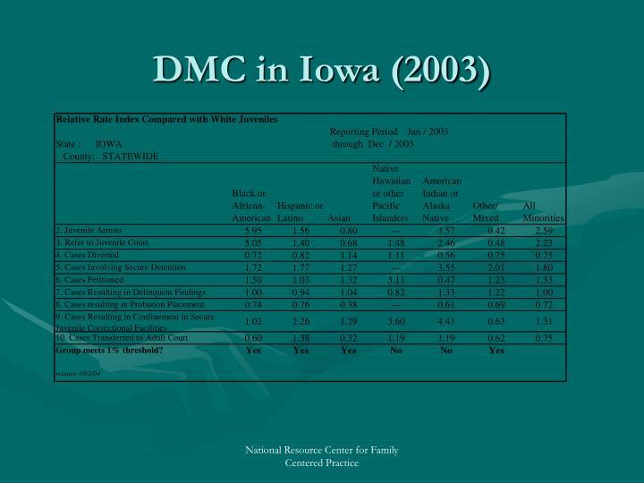 DMC in Iowa (2003)